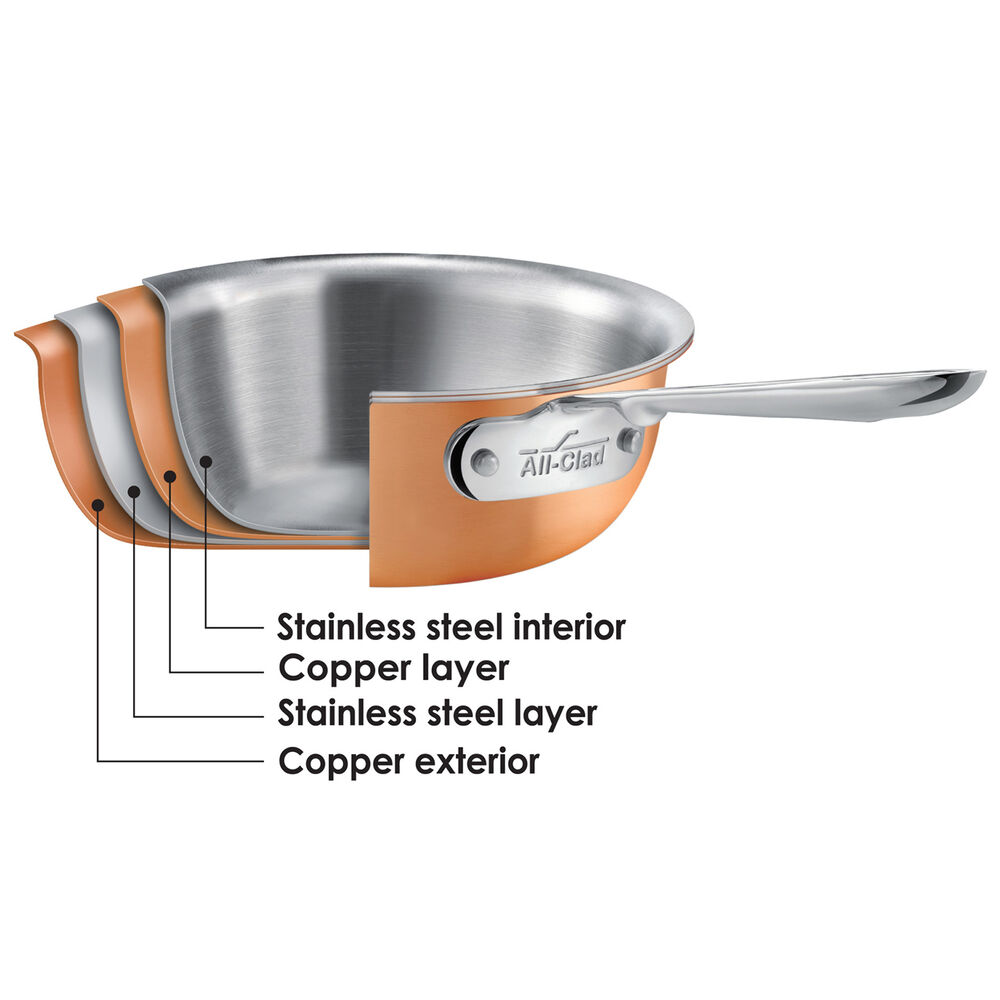 All-Clad c4 Copper Skillets