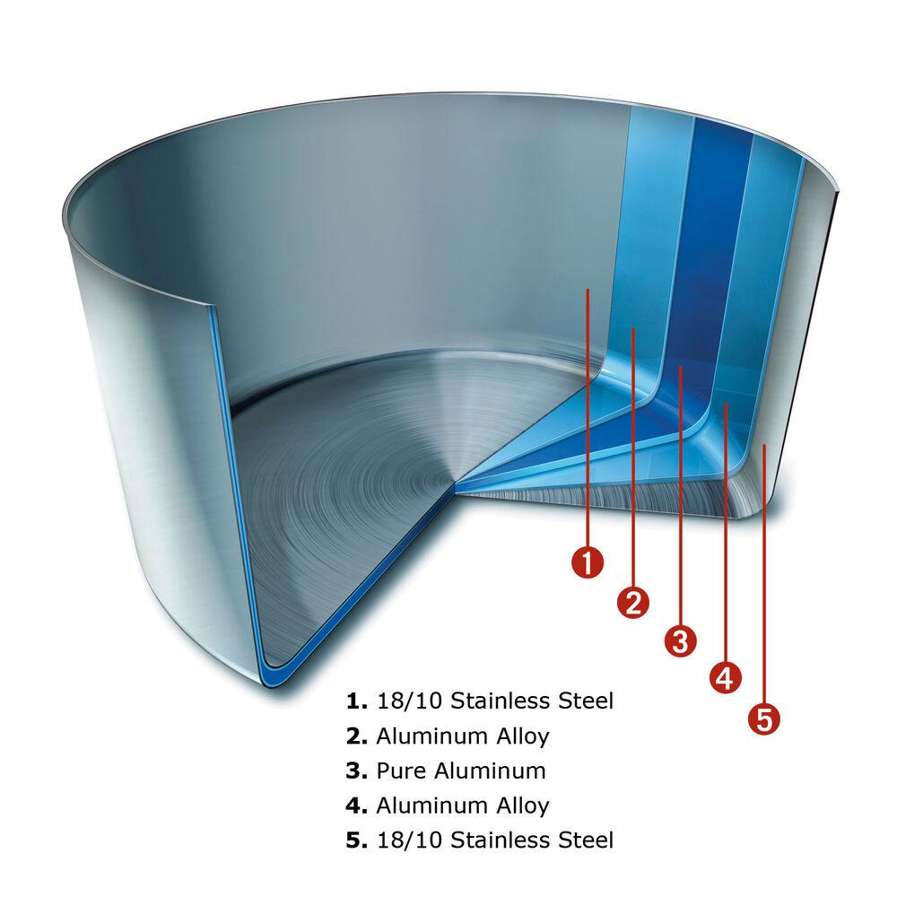 Scanpan CTX Nonstick Skillet