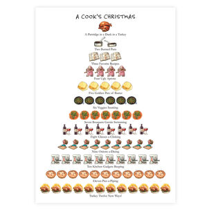 """The Cook Lovers 12 Days of Christmas Flour Sack Towel, 26"""" x 18"""""""